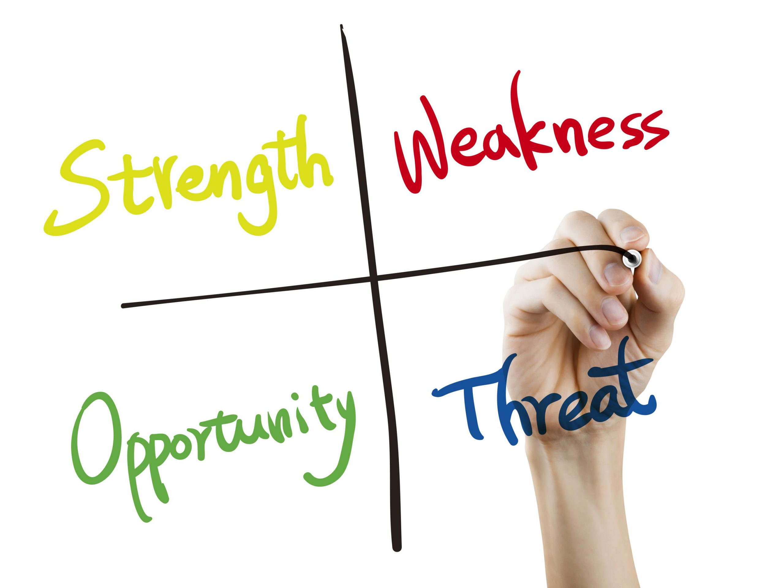 The Importance of a SWOT Analysis when Business Planning_AG Associates